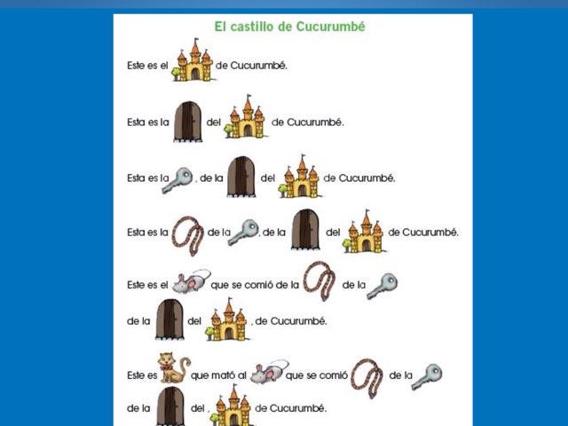 LAS PARTES DE UN CASTILLO by Marina Álvarez