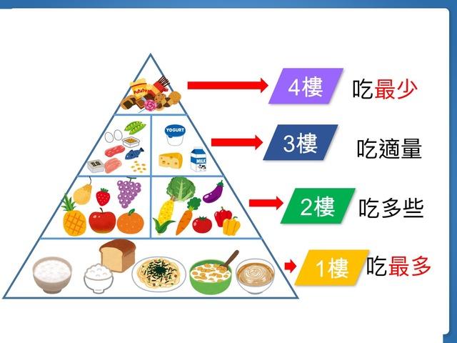 均衡飲食214 by Li Kayan