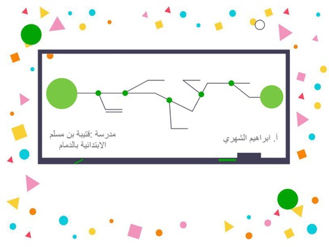 سادس ابتدائي - فقه (1) by ابراهيم الشهري
