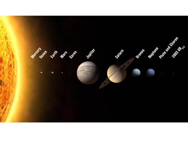 Earth And The Solar System by Timothy Teelin