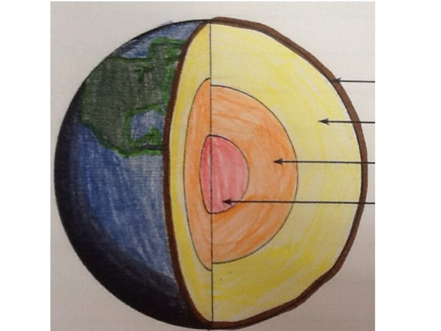 Earth Layers by Frazzled Teacher