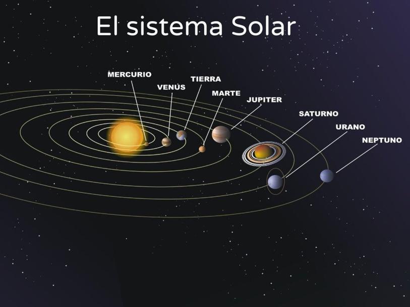 El sistema solar by Lucio Fan