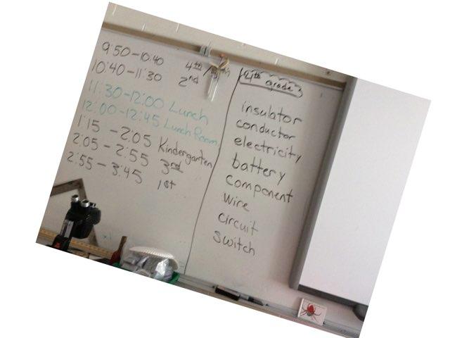Electricity Vocabulary by Sarah Bosch