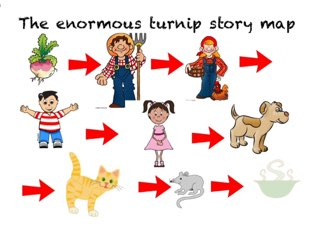 Enormous Turnip Story Map by Louise gray