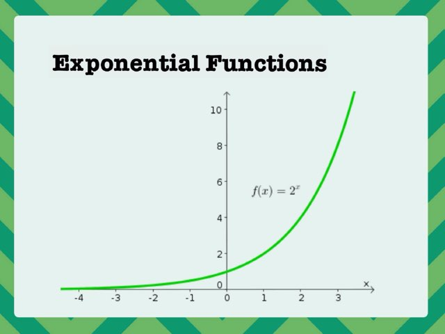 Exponential Functions by Josh Beckert