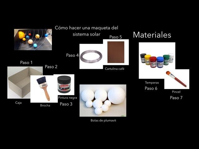 Como Hacer Una Maqueta Del Sistema Solar by Faviana Ahonzo Ledezma