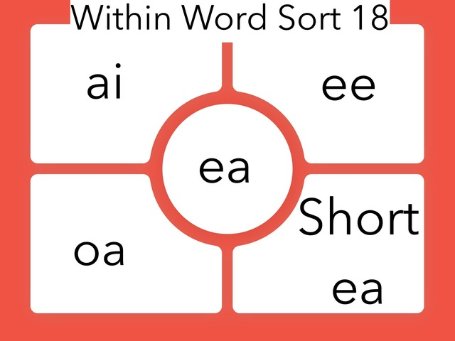 Within Word Sort 18 by Erin Moody