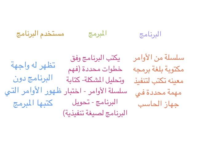 البرمجة by munirah