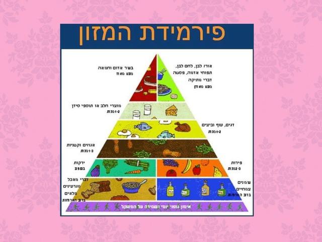פירמידת המזון  נעורים by חופית בן יוסף