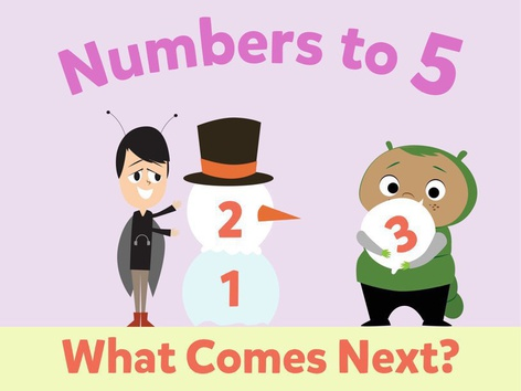 Numbers To 5: What Comes Next? by Math Learning Plan