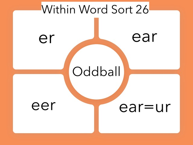 Within Word Sort 26 by Erin Moody