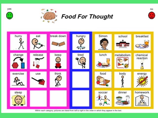 January Unique Unit Supplemental Reading #1 Sight Word Assessment  by Tanya Folmsbee