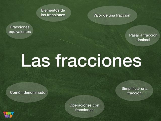 Las Fracciones by JUANA MARÍA SÁNCHEZ GARCÍA