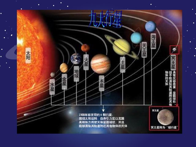 太陽系 by Landy Johnson