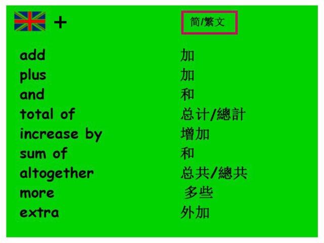 Chinese Maths 01 by Glenn Bridges