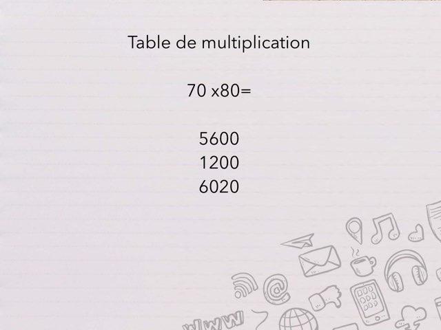 Nombre et Opérations by Cédric Houbrechts