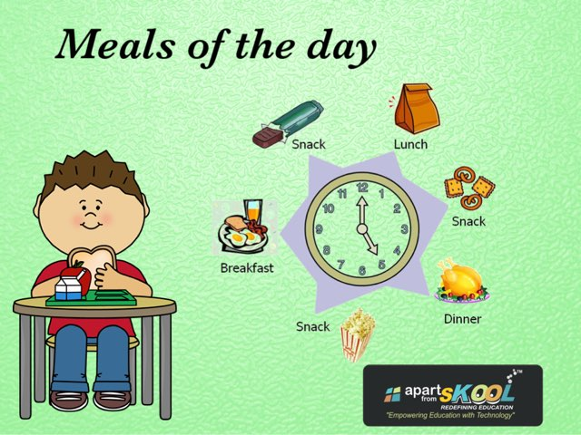 Meals Of The Day by TinyTap creator