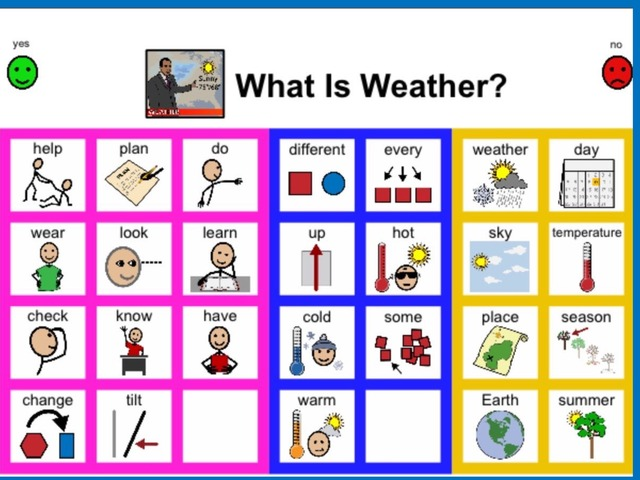 April Unique Unit Chapter 1: What Is Weather? Sight Word Find  by Tanya Folmsbee