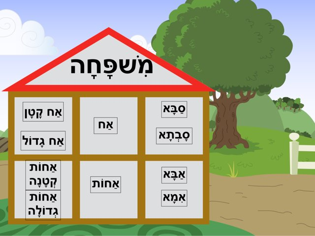 Family Vocabulary by YR Zegze