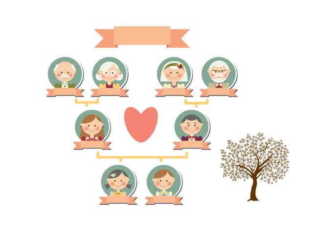 Family tree by Teacher Sanak