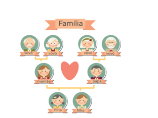 Família by Fernanda Batista
