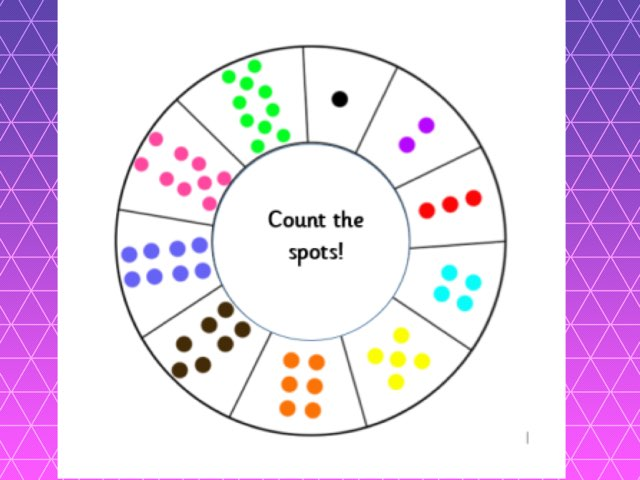 Fernvale Count The Spots  by Rebecca Johnson