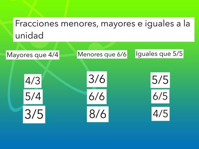 Fracciones Menores, Mayores E Iguales A La Unidad by Xavi González Ibáñez
