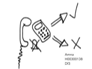 Mobile phone  by Amna Mohammed