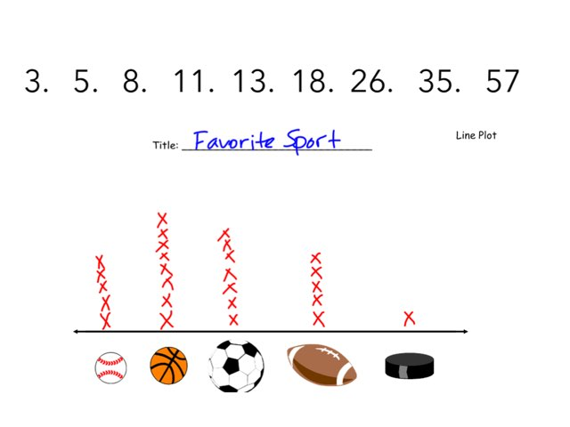 Line plot graph by Chris Harton