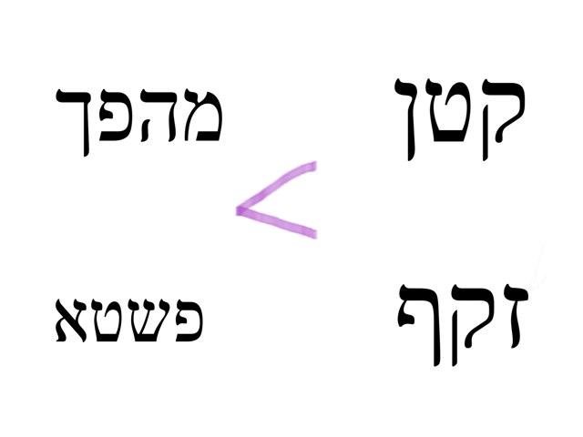 Learn to identify the basic trope signs of mahpach pashta zakef katon. by Moshe Rosenberg