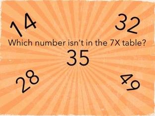 Maths by Adam Howard
