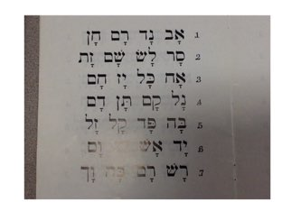 Learning Hebrew letters  by Stella GalantI