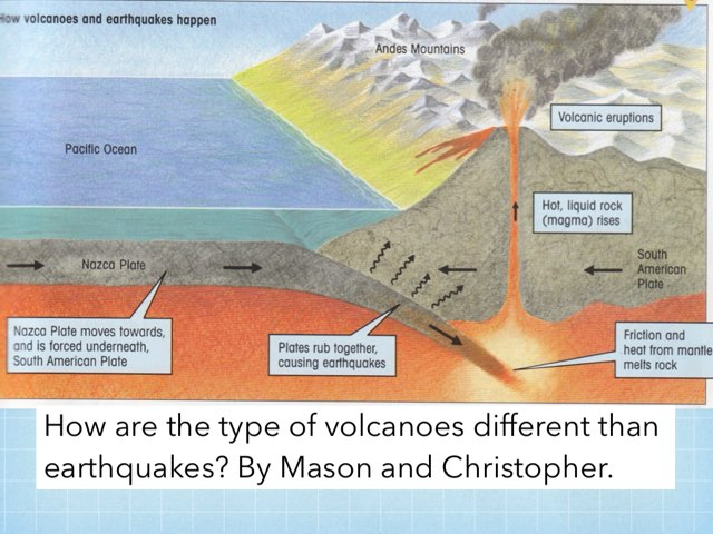 Volcanoes By Mason And Christopher by Jane Miller _ Staff - FuquayVarinaE