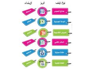 الصف السادس الفصل الاول وحدة بيئة النوافذ  أ/ليلى عياش  by LooLoo Ayyash