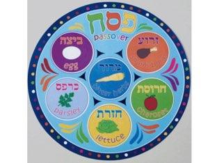 mach the sader plate by ezra neugroschl
