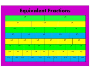 Helps to practise fractions and percentages   by Sandford Hill