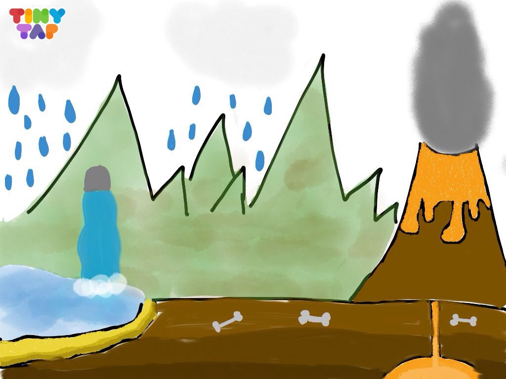 Grade 6: Rock Cycle Game by Ika Angelo - Educational Games