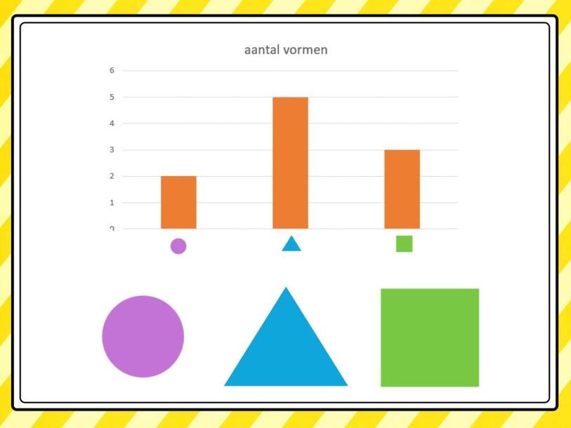 Grafieken herkennen en lezen groep 2 test by Rian Laarakkers