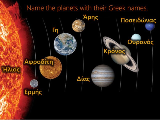 Greek Names Of The Planets by Bill Mit