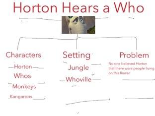 Horton Tree Map by Danielle Schoepski