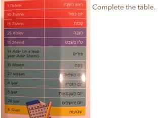Important Jewish Dates by JS Kett