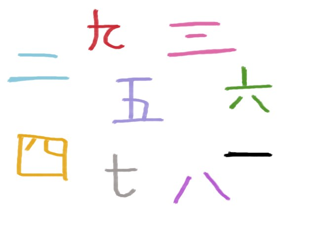 Japanese Numbers 1-10 by Teagan Plummer