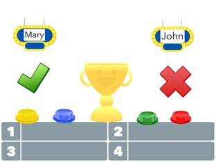 John And Mary quiz by Egirl Mindy