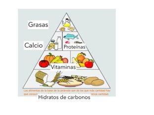 Es de las grasas de la comida sana es un juego divertido los mejores nutrientes by Pmanjon pmanjon