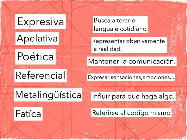 Funciones del lenguaje by Victoria Valentina Aliborno Macías