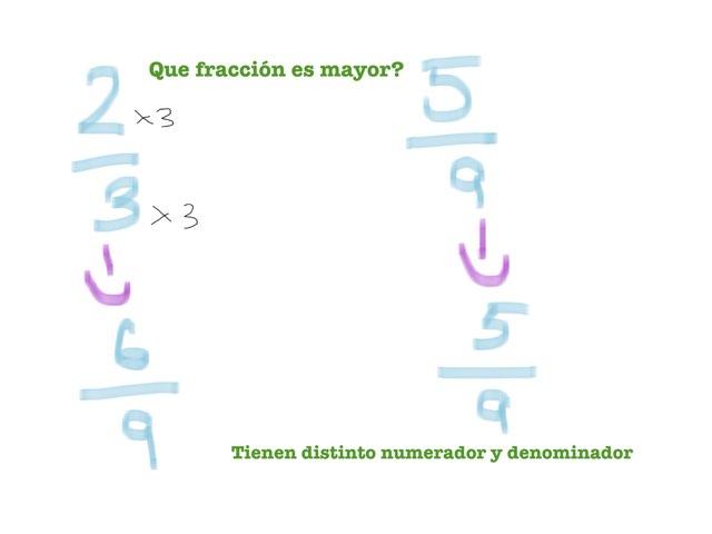 Juego de fracciones by Mireia Correcher Benito