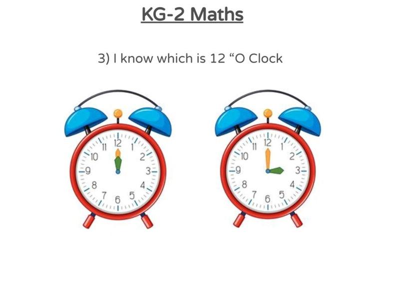 KG-2 Maths 05/04/2021 (3rd) by Vantage KG