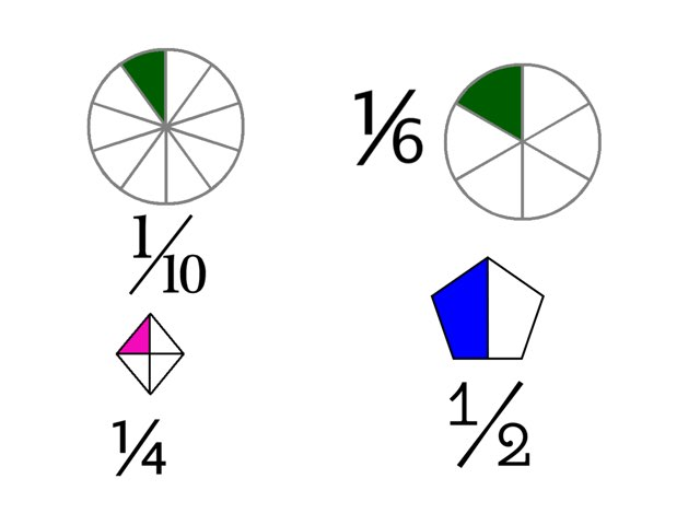 Kate's Fraction Matching by Laura Wheeler