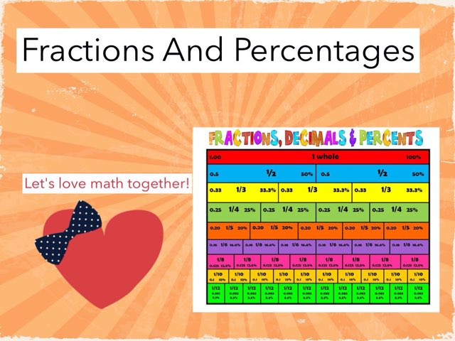 Katie's Fraction And Percentages  by Sandford Hill