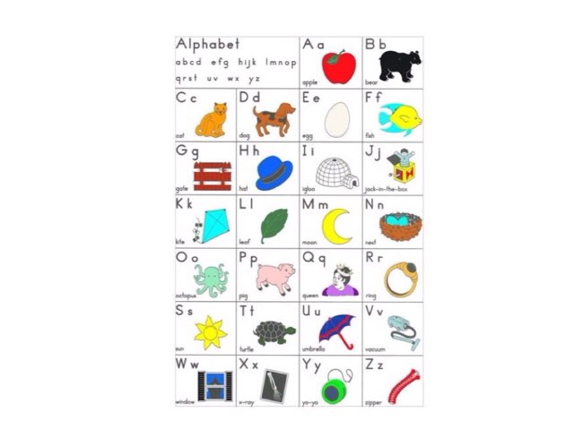 Kindergarten: ABC Chart by Frazzled Teacher